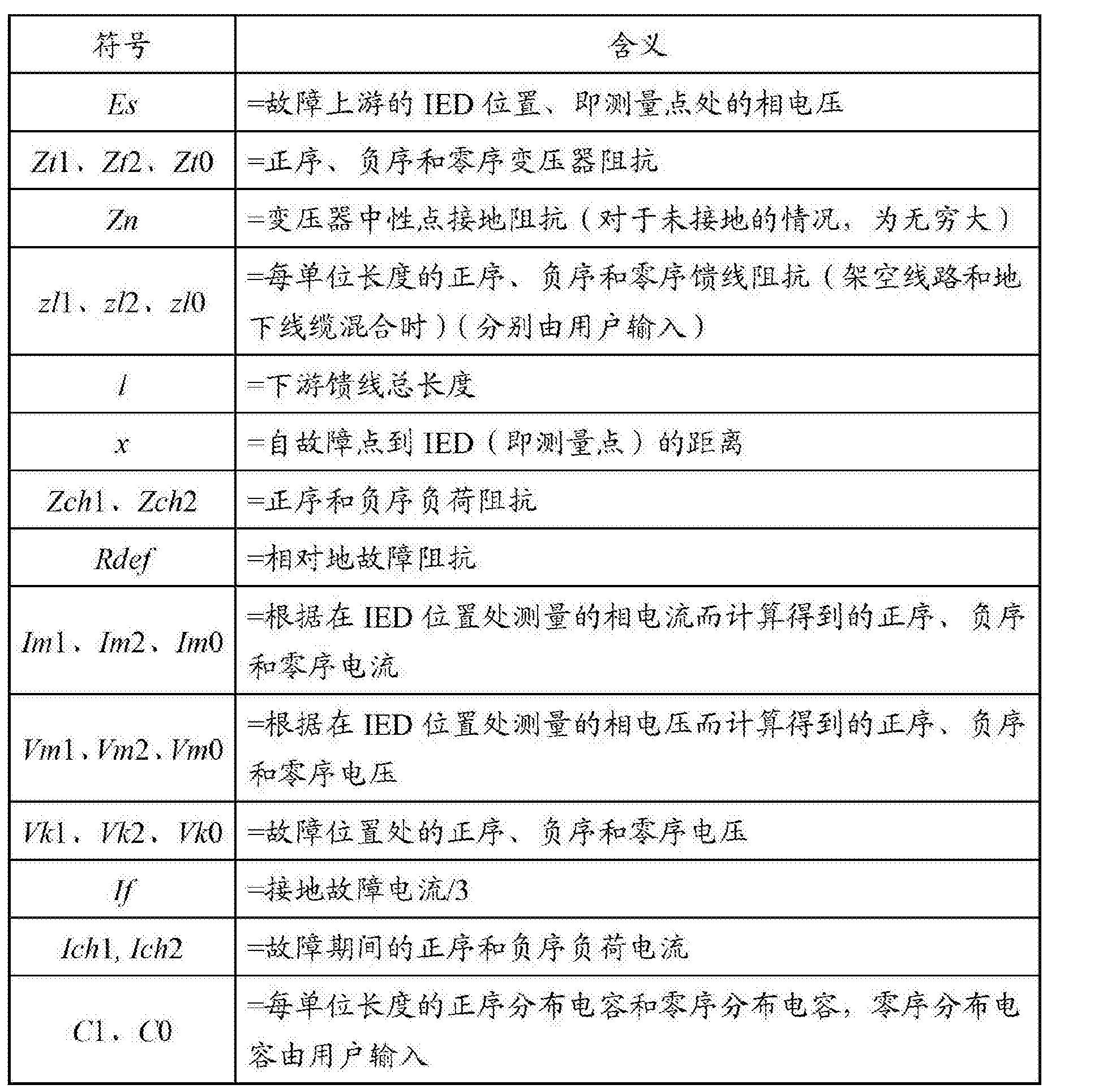 Figure CN103852688BD00061