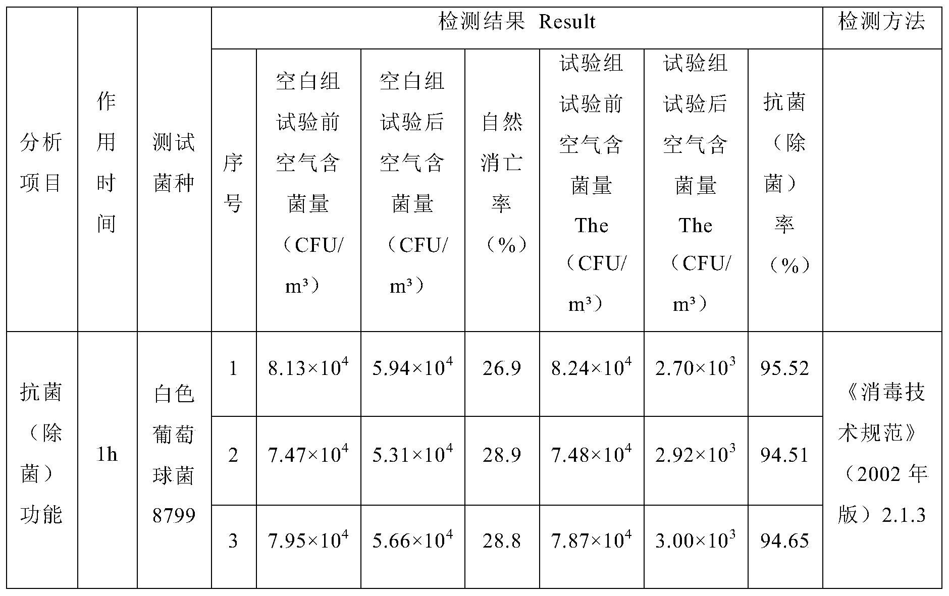 Figure PCTCN2019077911-appb-000003