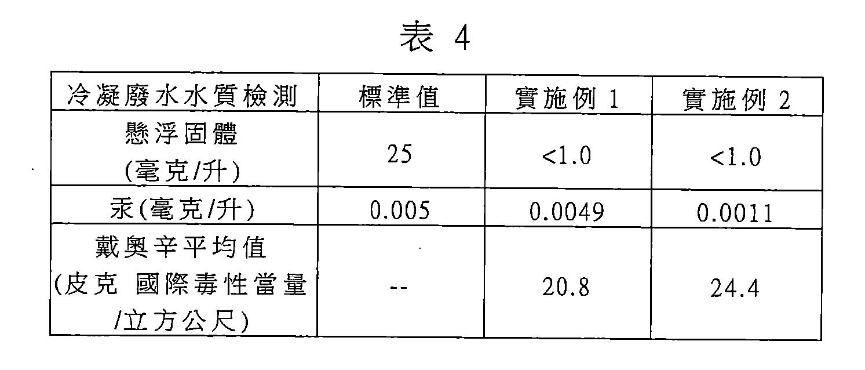 Figure 106130287-A0101-12-0013-5