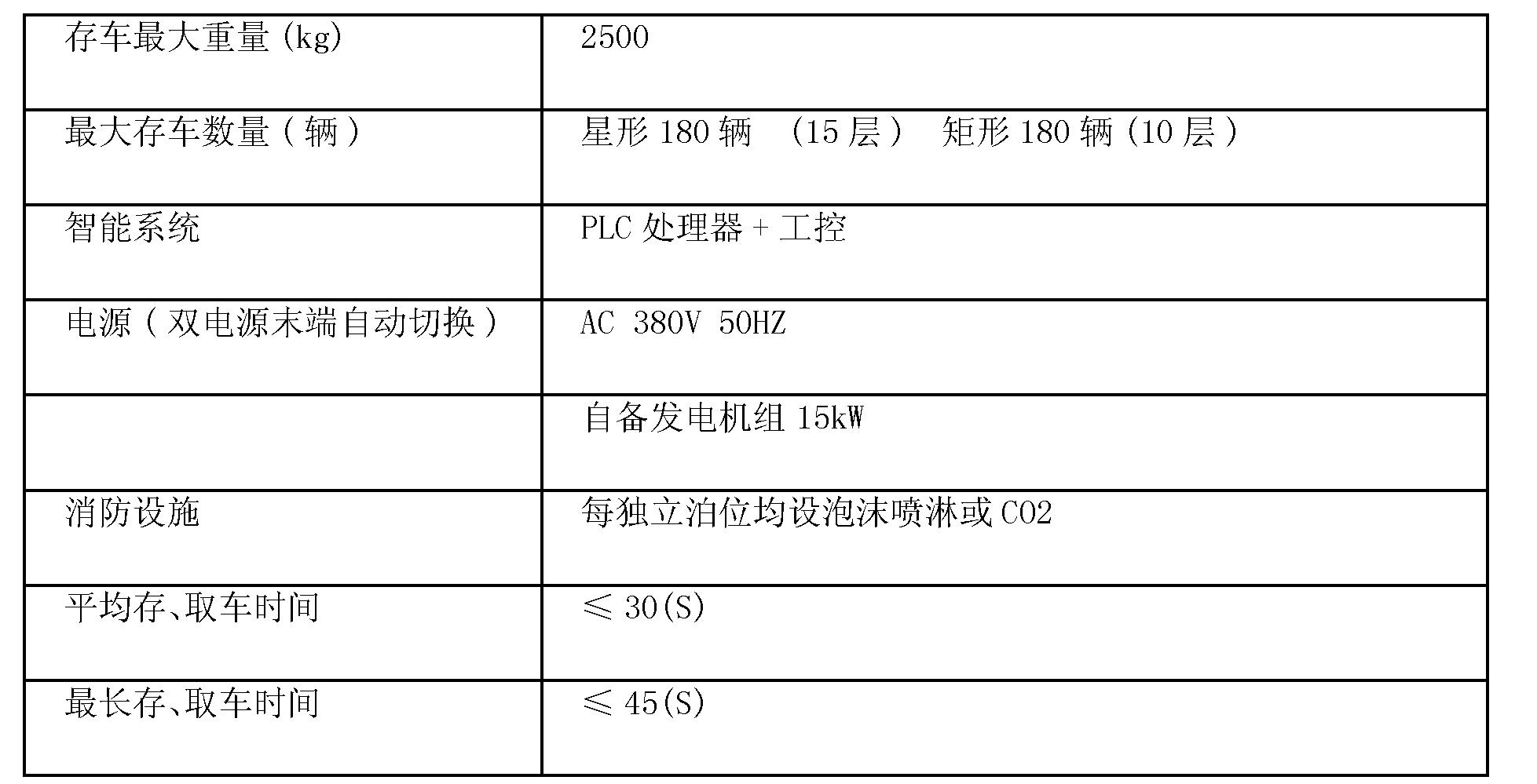 Figure CN102535912AD00141