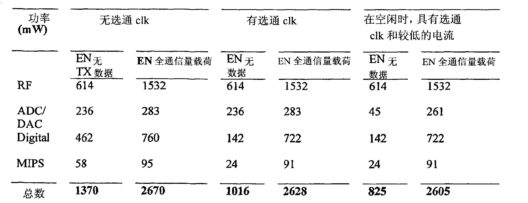 Figure CN102098193BD00122