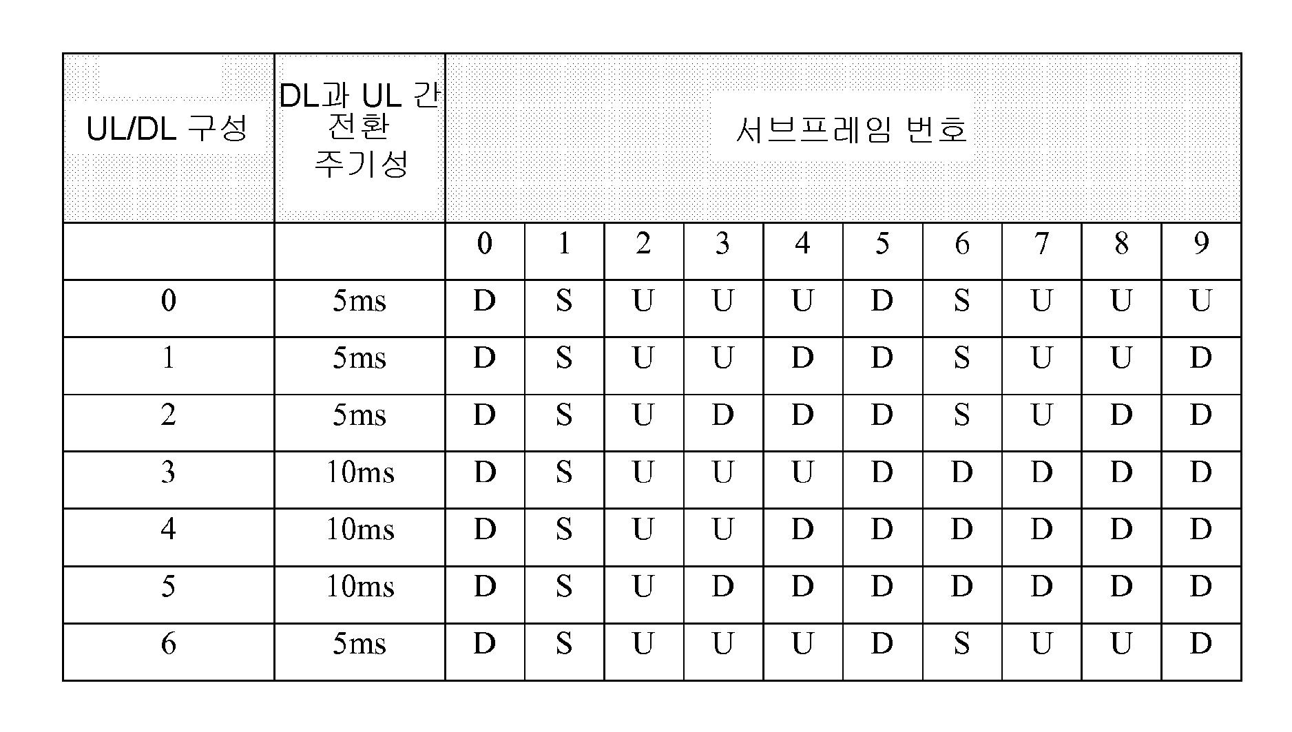 Figure 112014018470324-pct00002