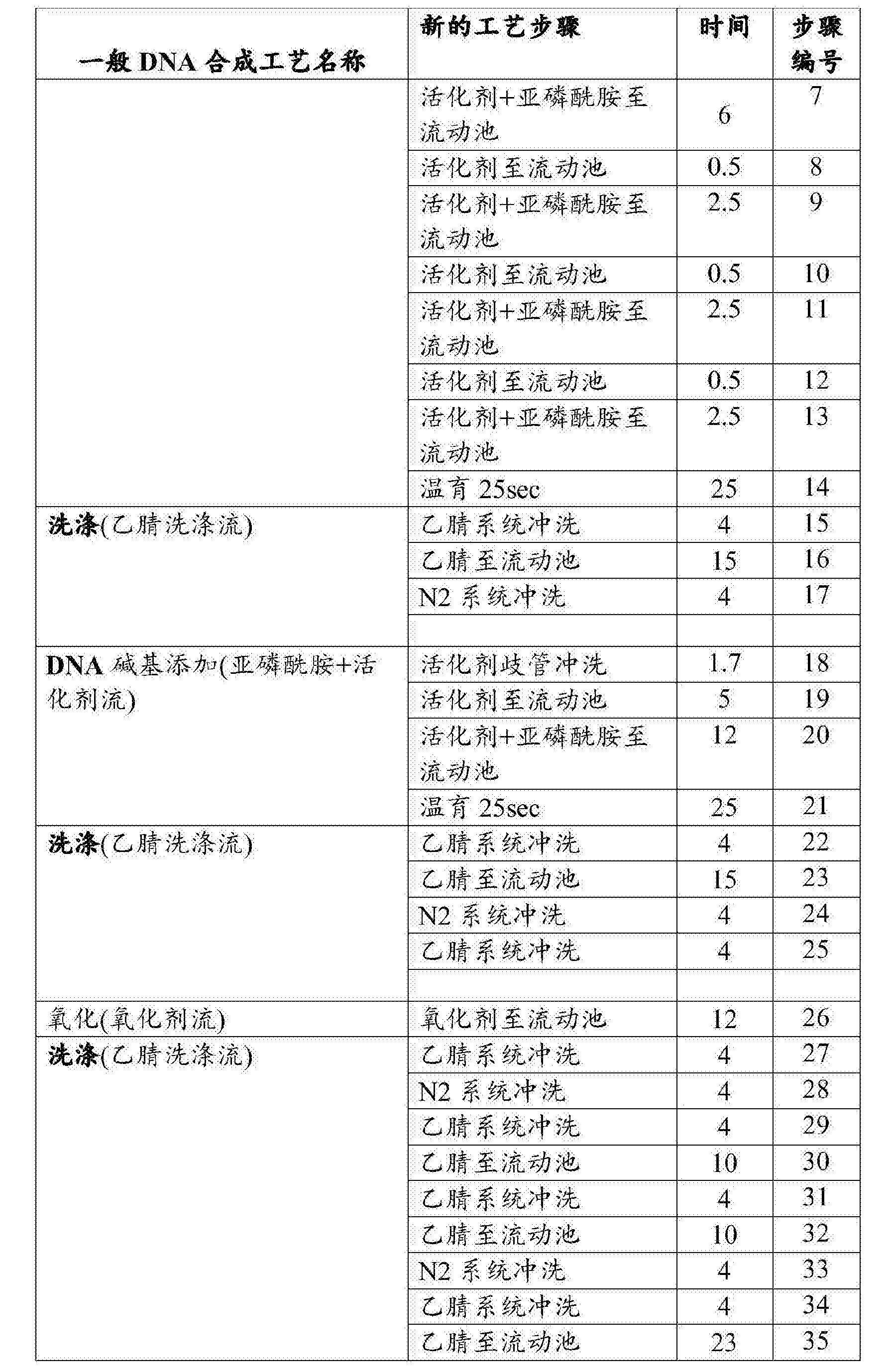 Figure CN108603307AD00371