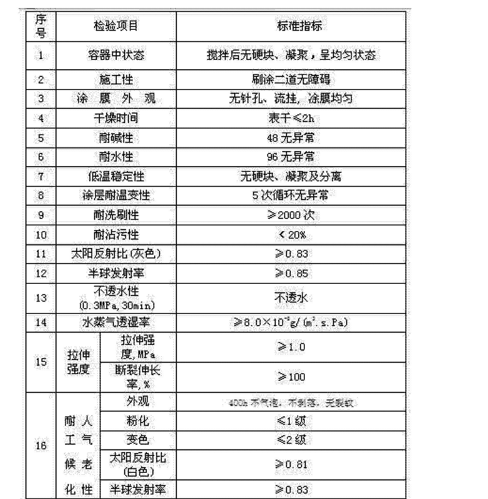 Figure CN102181208AD00051
