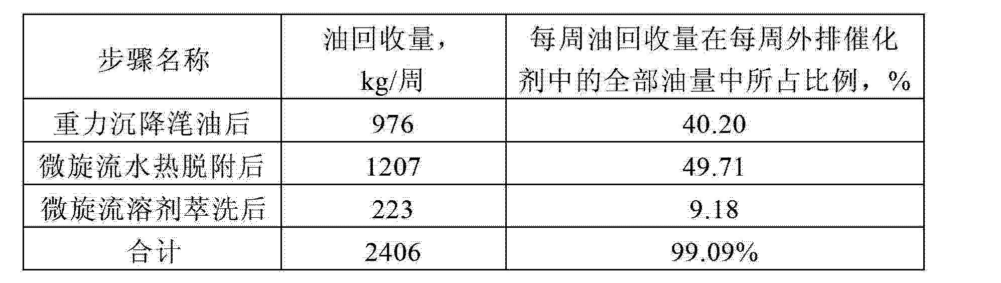 Figure CN102698818BD00142
