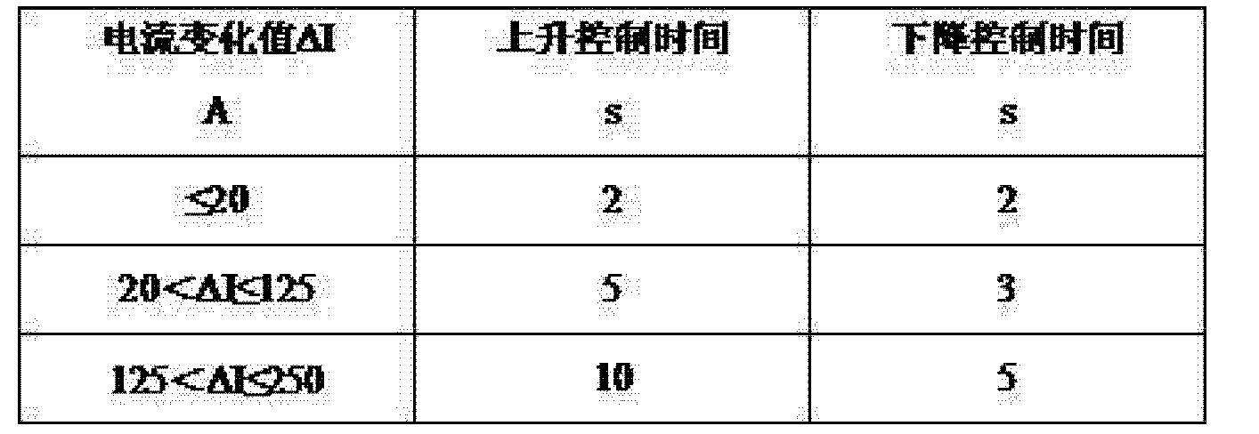 Figure CN104142446AD00081