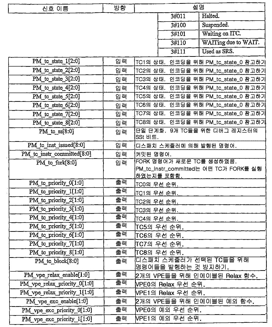 Figure 112007058965868-pct00002