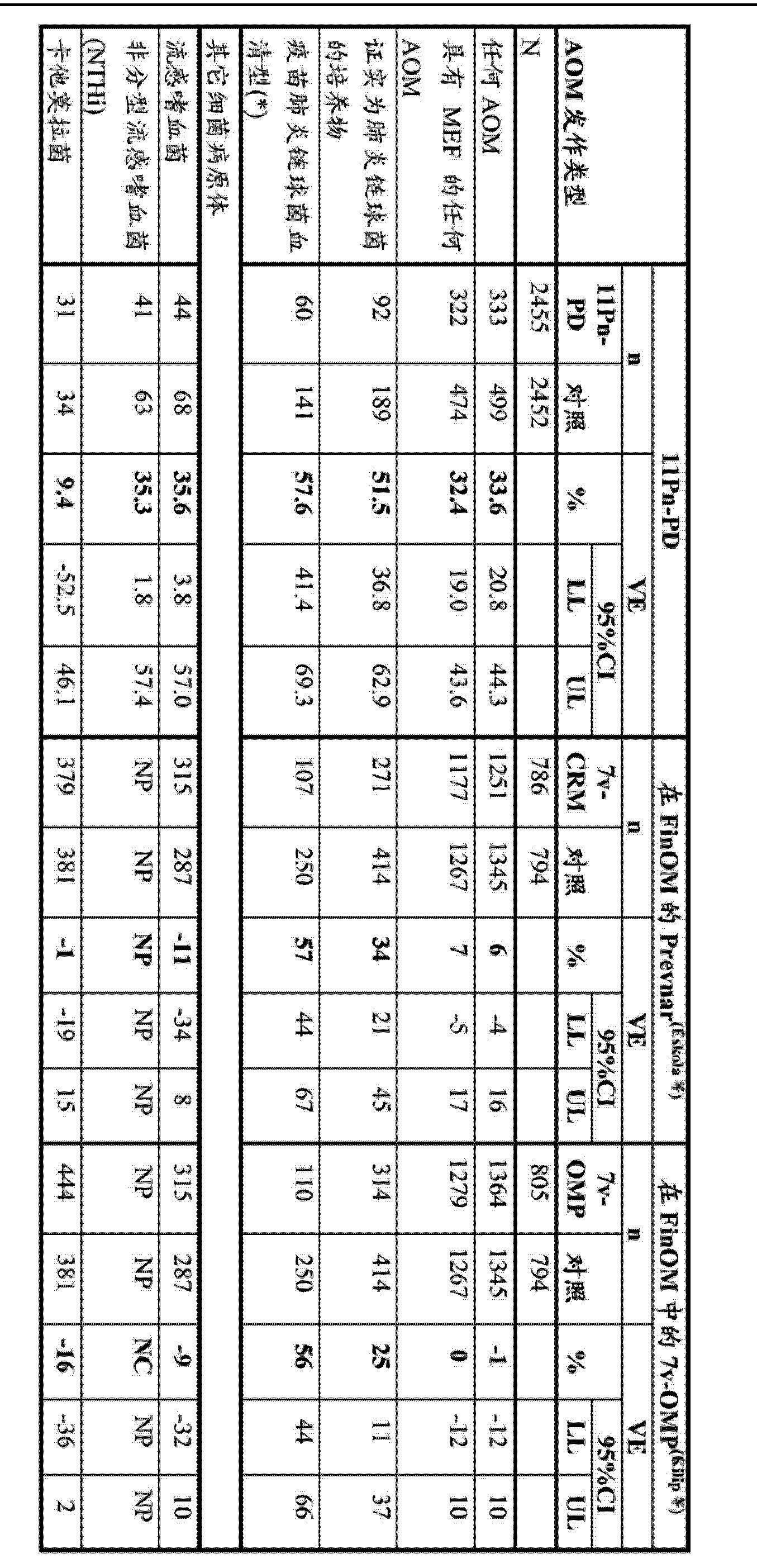 Figure CN103251940AD00361