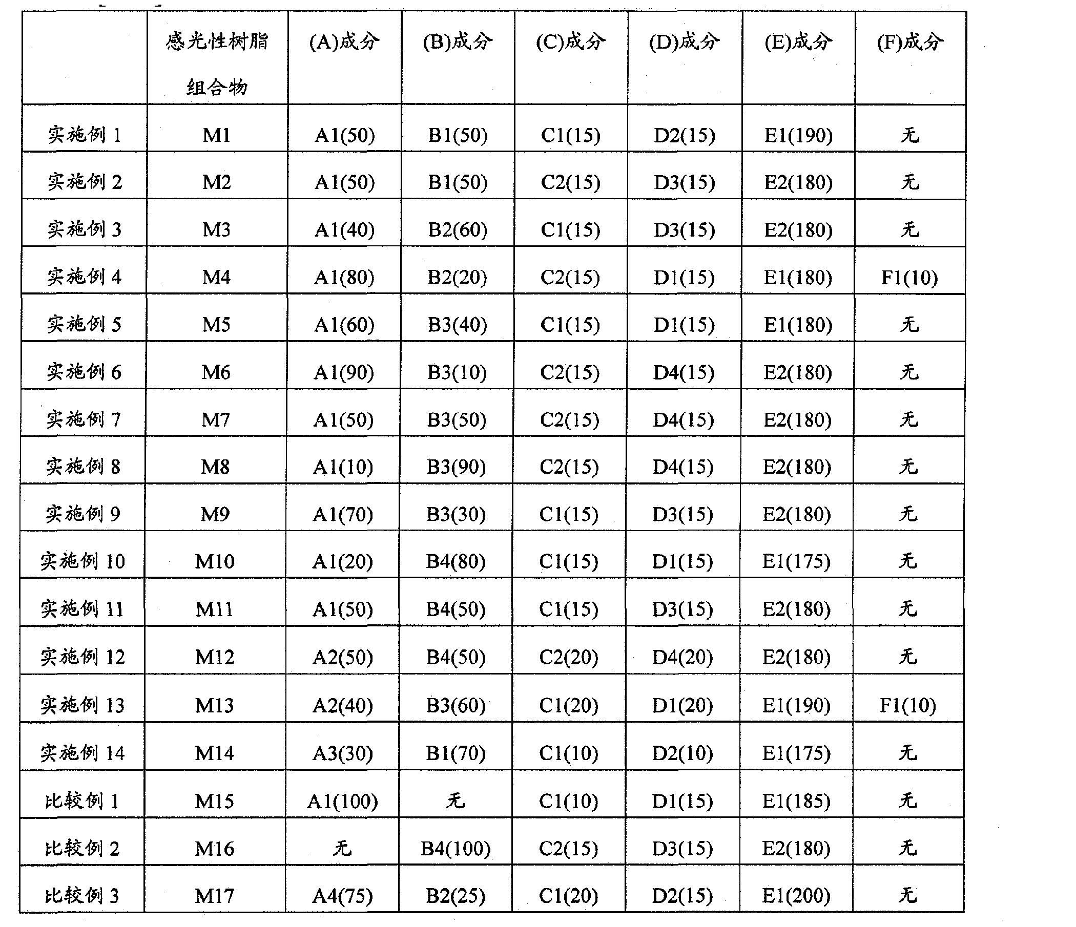 Figure CN102132212BD00241