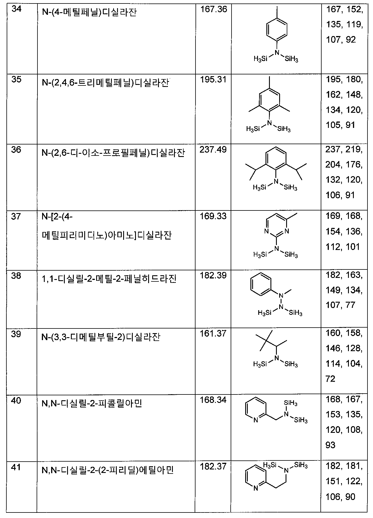 Figure 112012041825423-pat00032