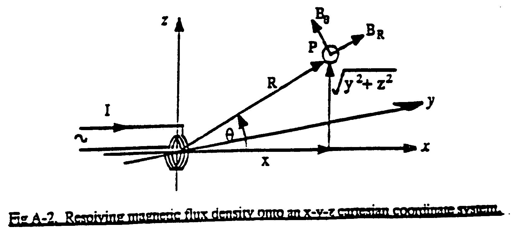 Figure US20070167722A1-20070719-P00002