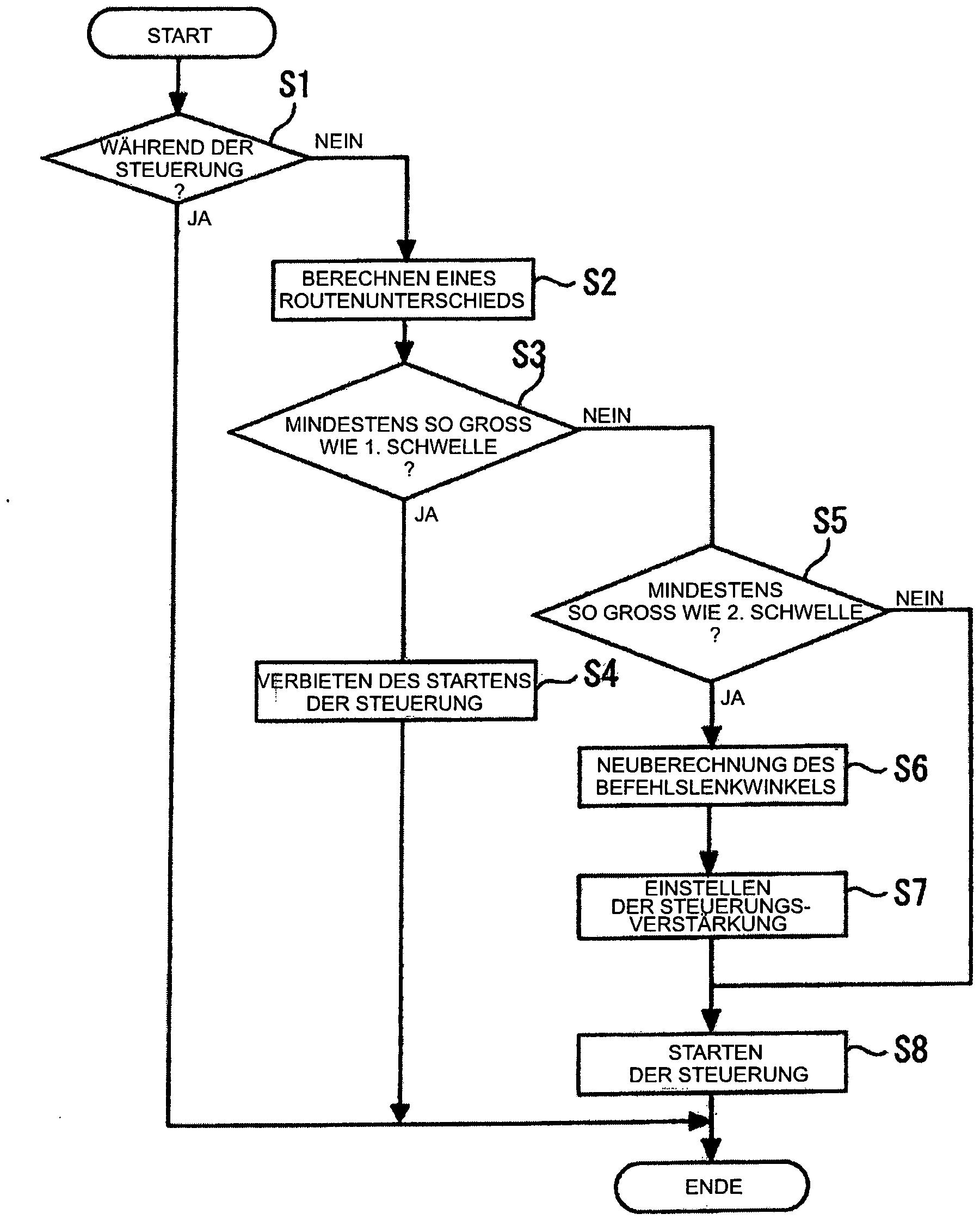 Figure DE102018102894A1_0000