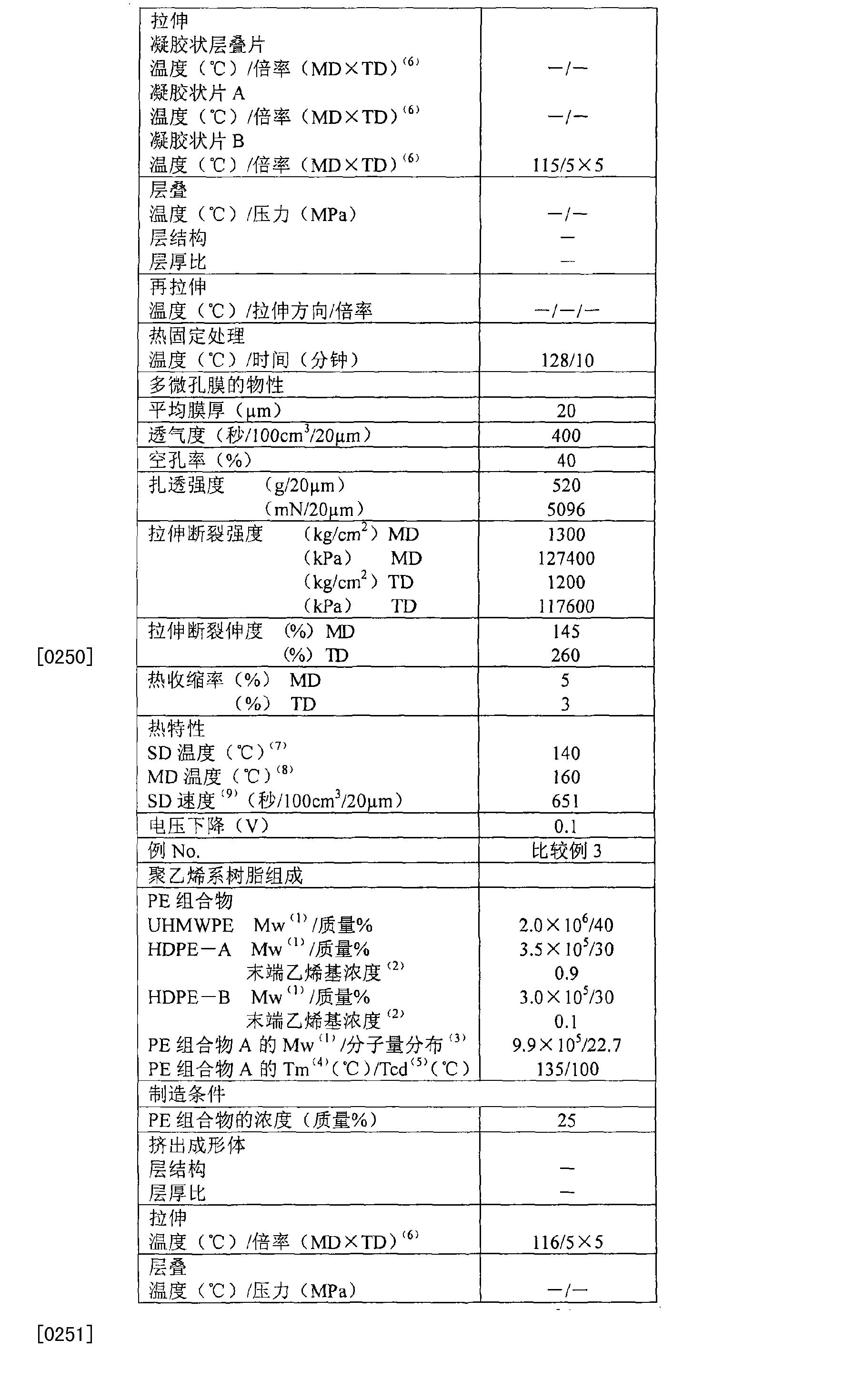 Figure CN101272910BD00271