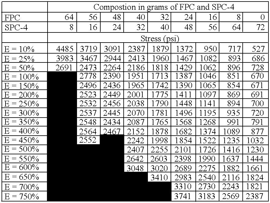 Figure US20050209405A1-20050922-C00006