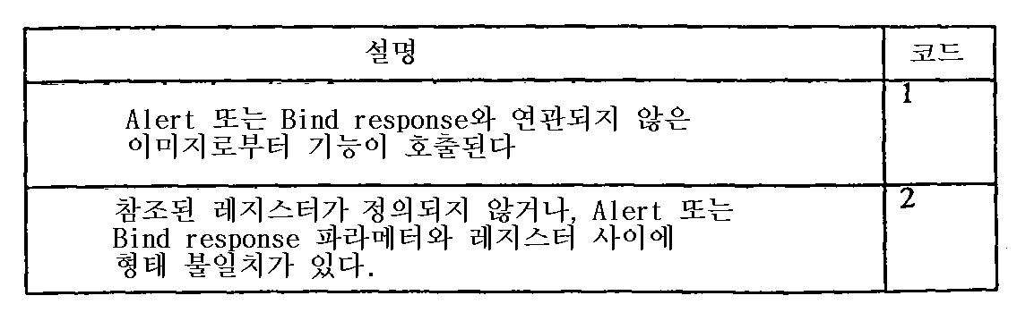 Figure 111999007470301-pct00134