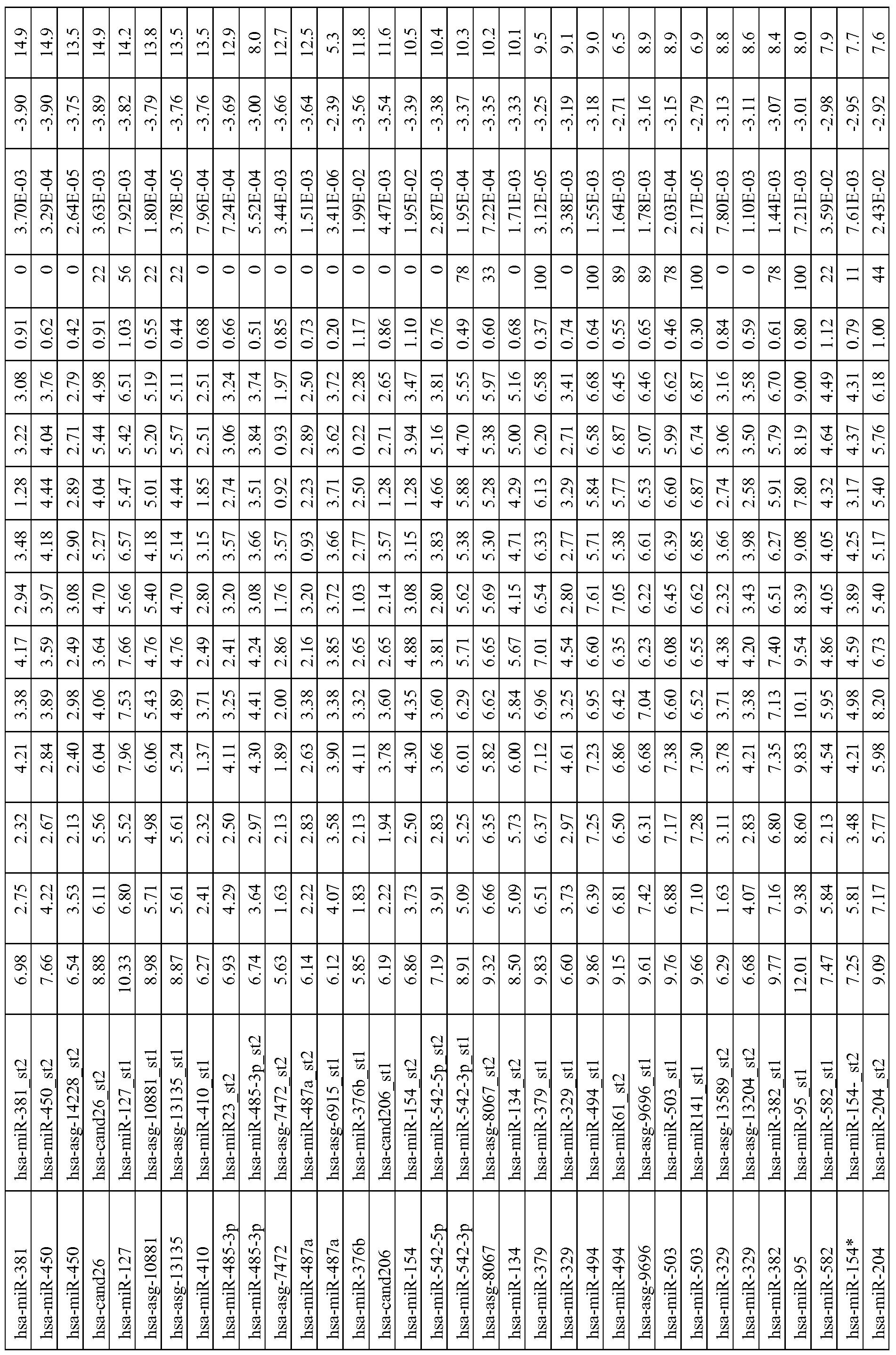 Figure imgf000336_0001