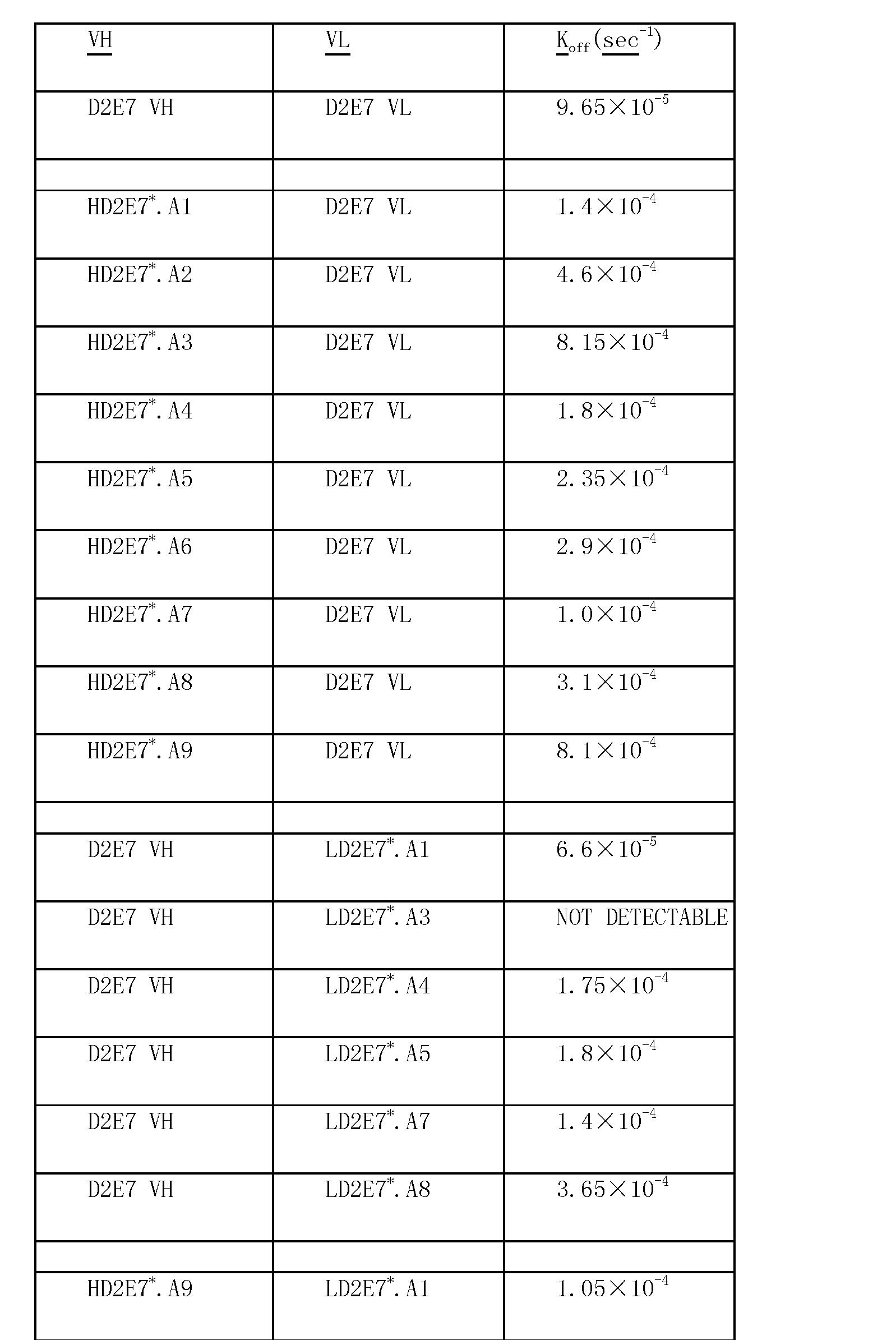 Figure CN1935260BD00301