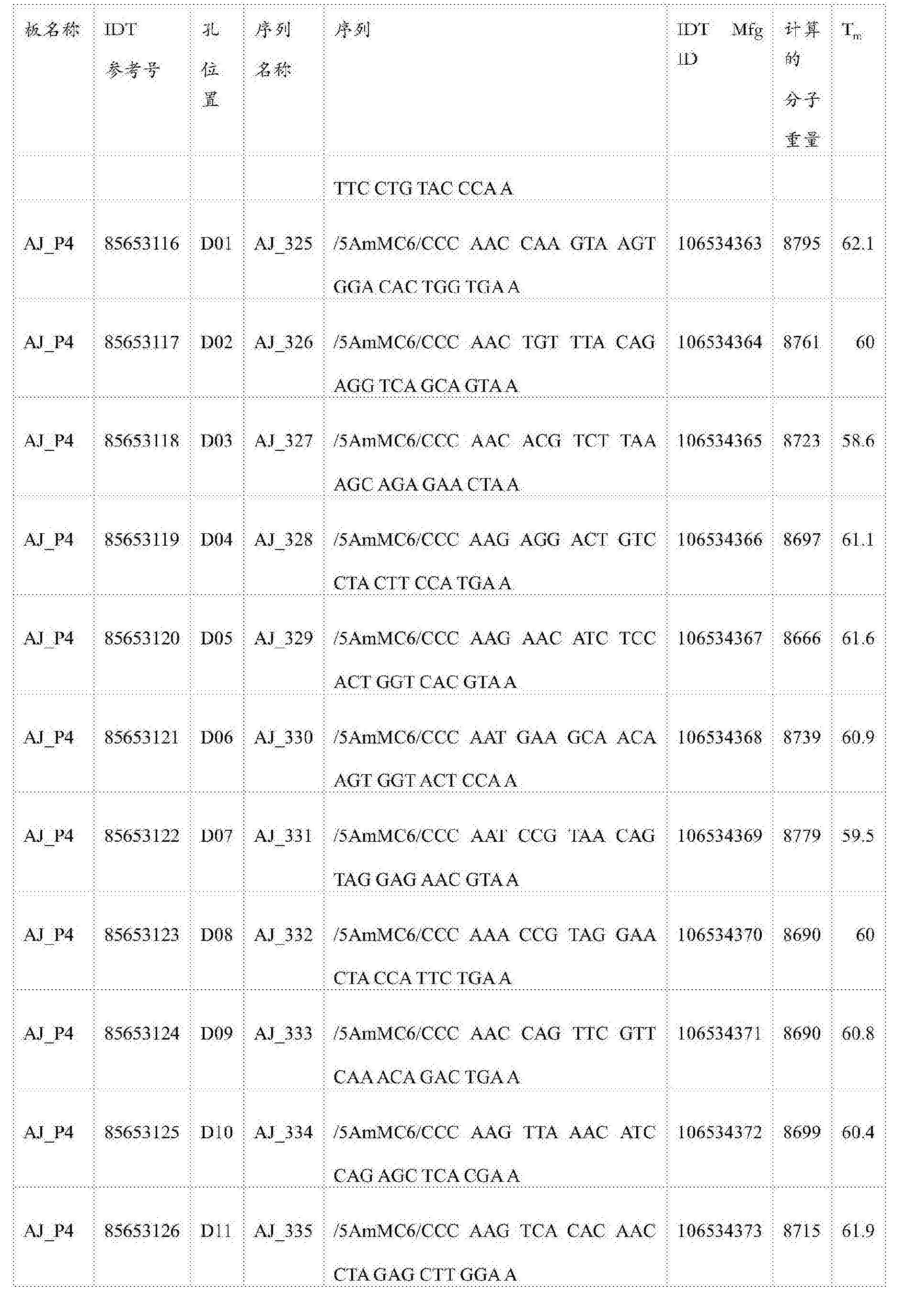 Figure CN105745528AD00611