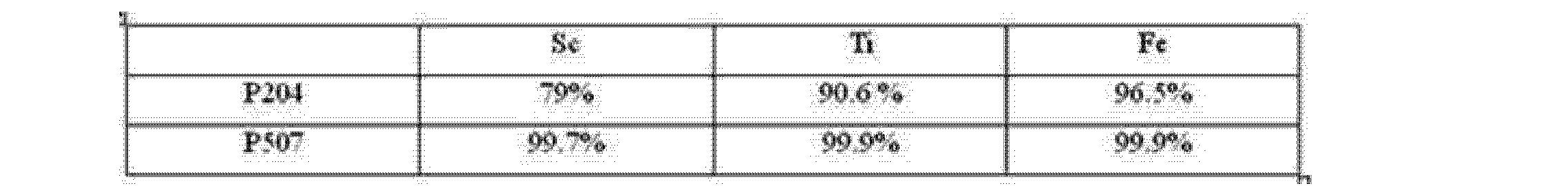 Figure CN102701262BD00054