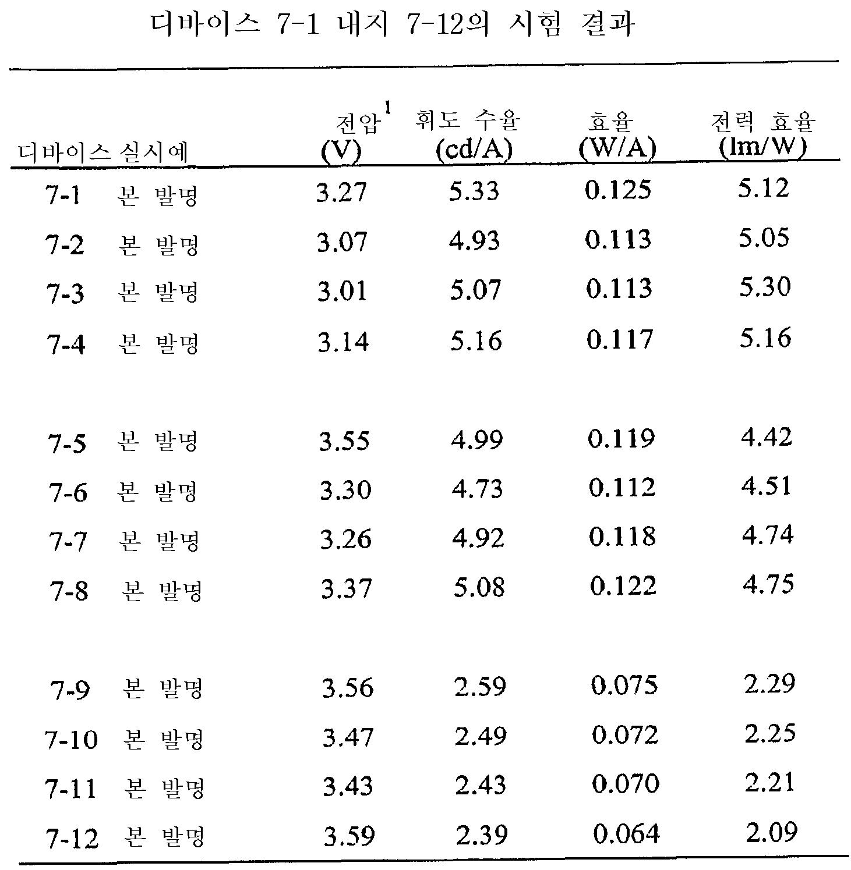 Figure 112008074411380-pct00084