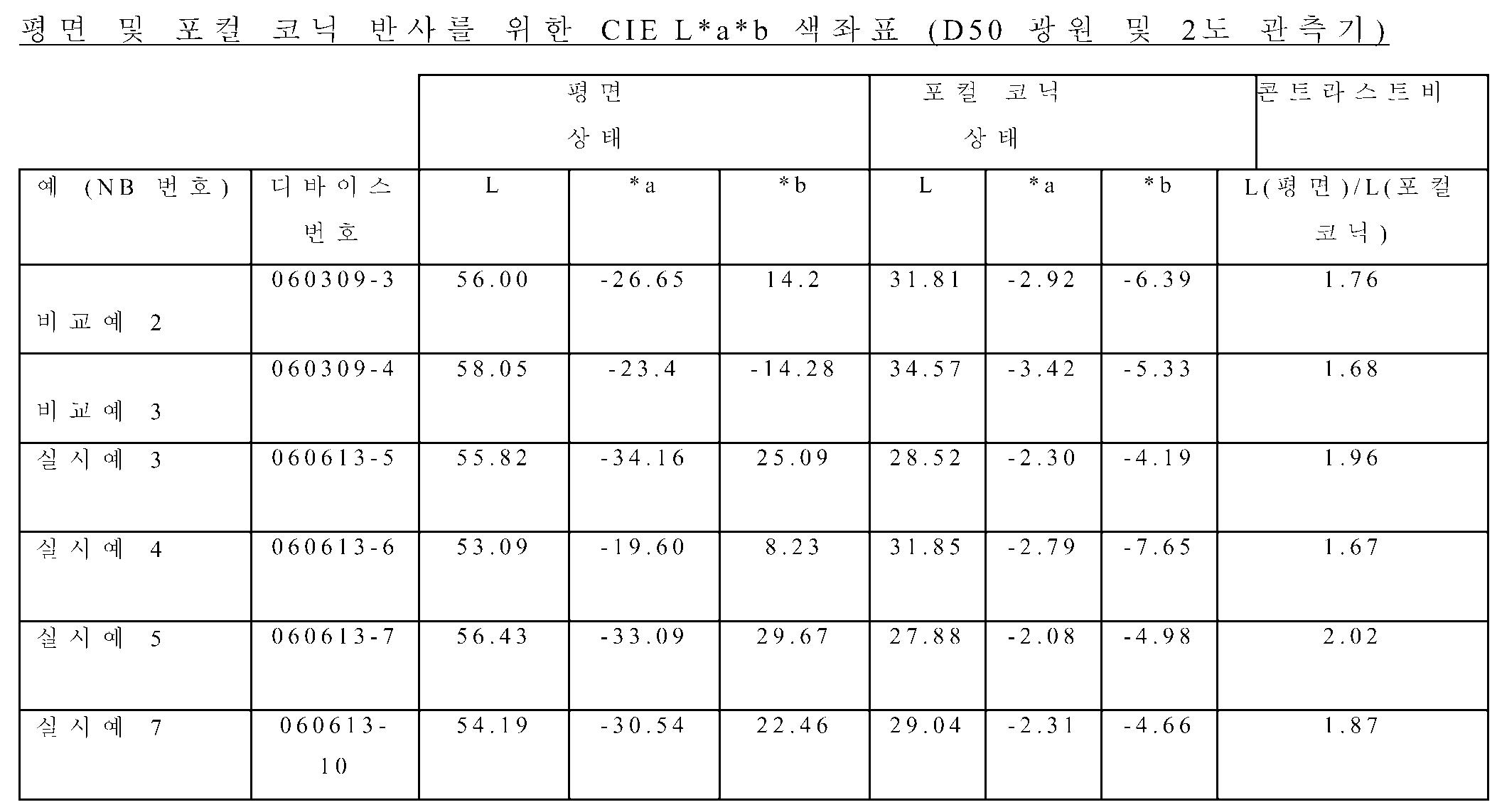 Figure 112009027343978-PCT00018