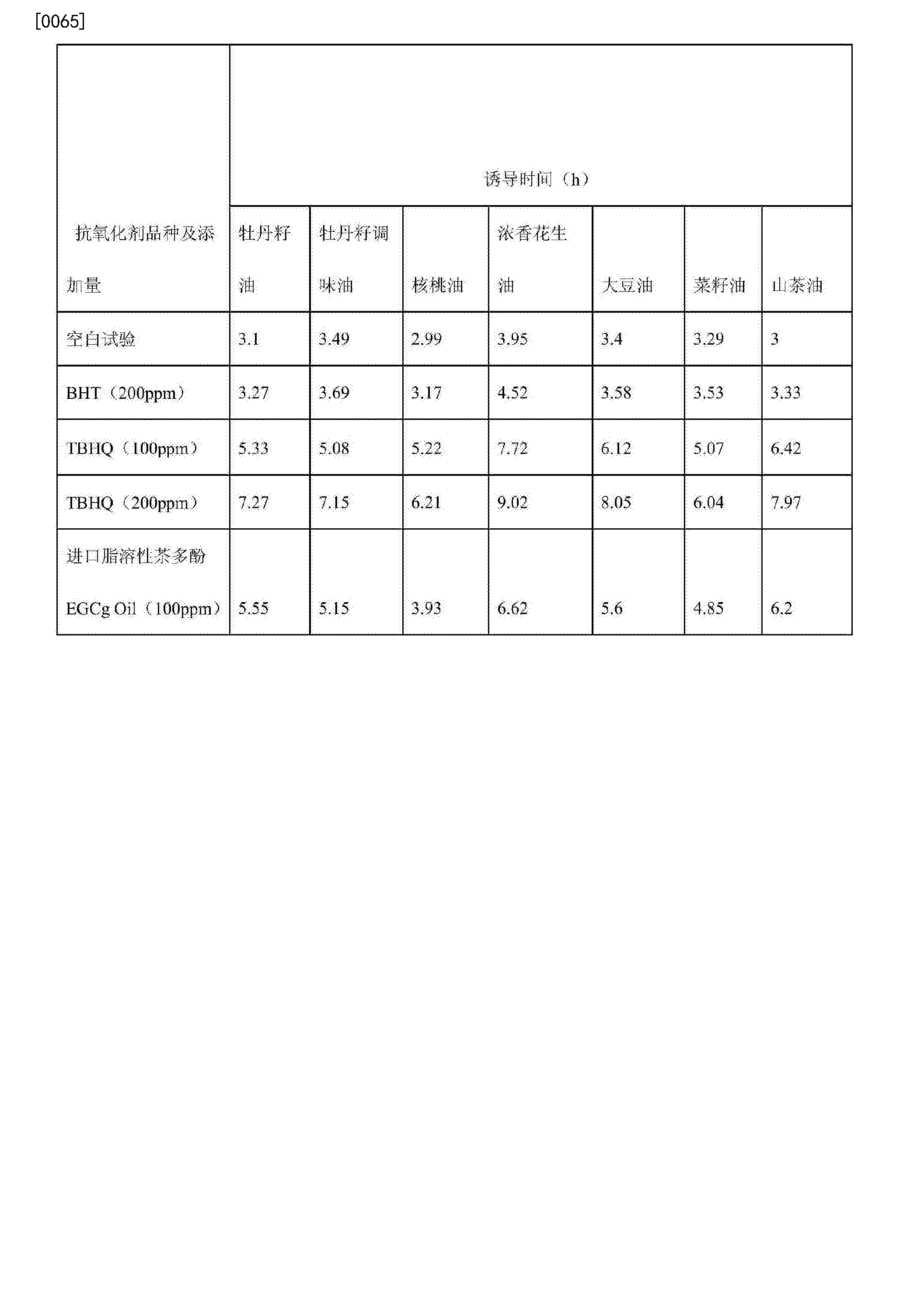 Figure CN106538716AD00091