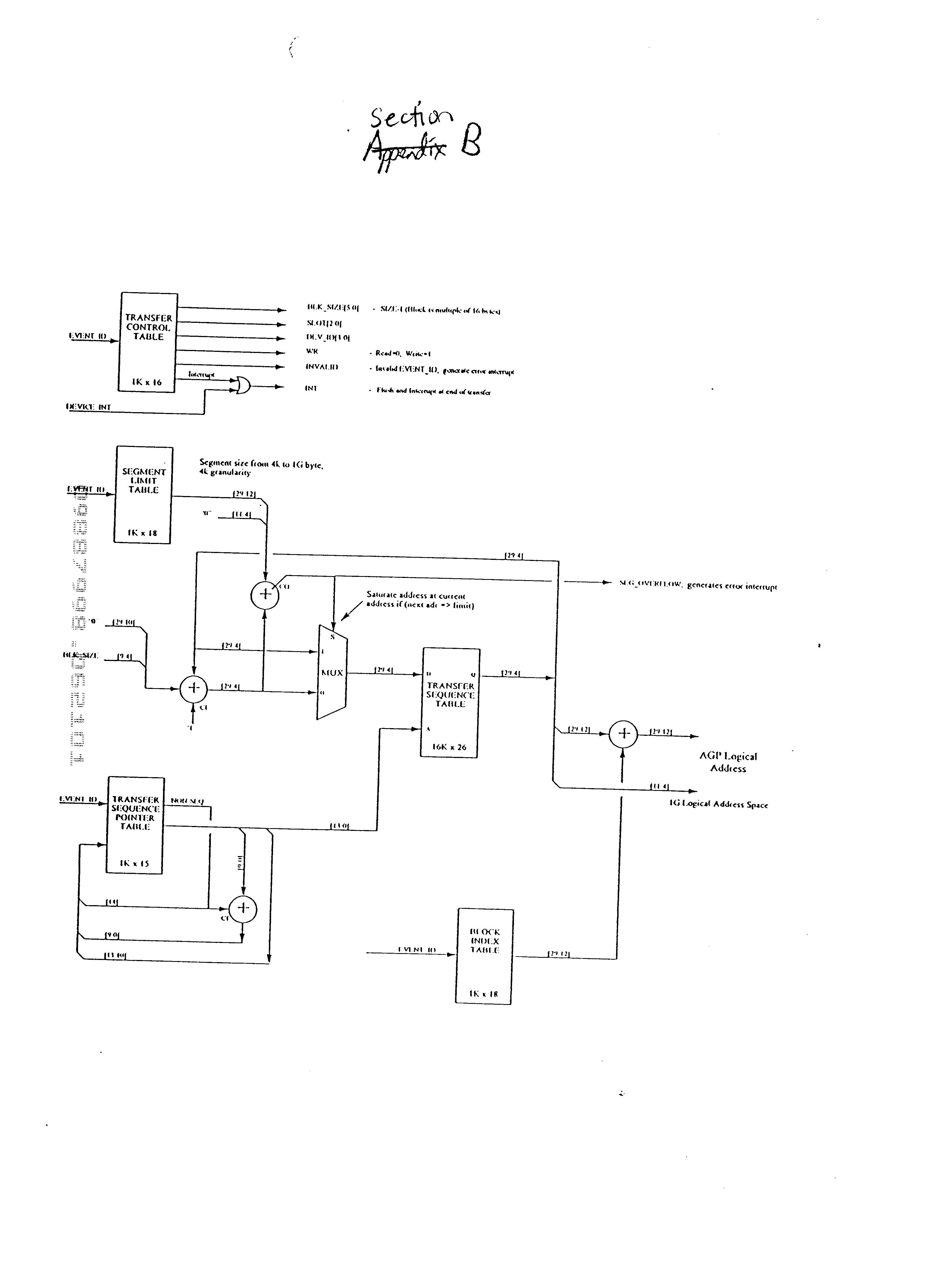 Figure US06417857-20020709-P00003