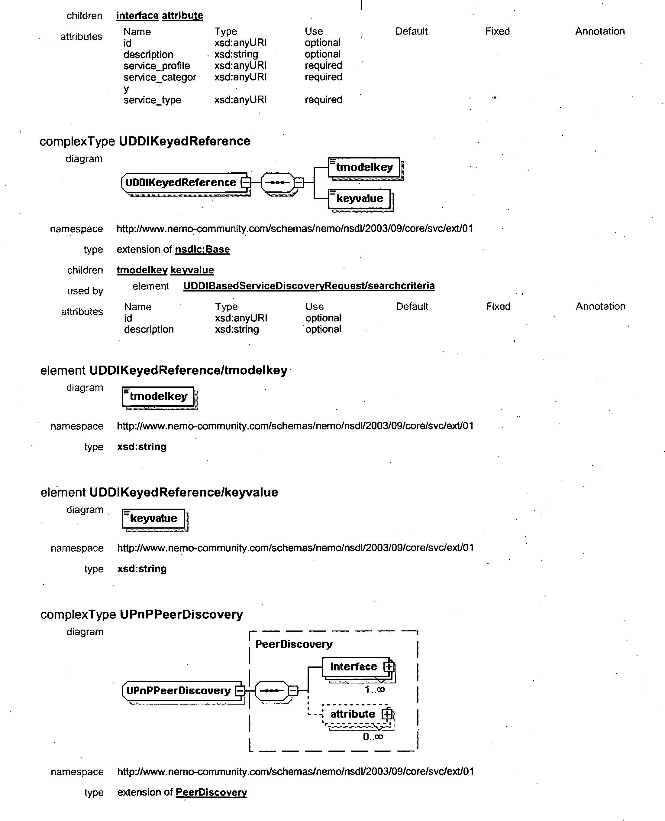 Figure US20050027871A1-20050203-P00027