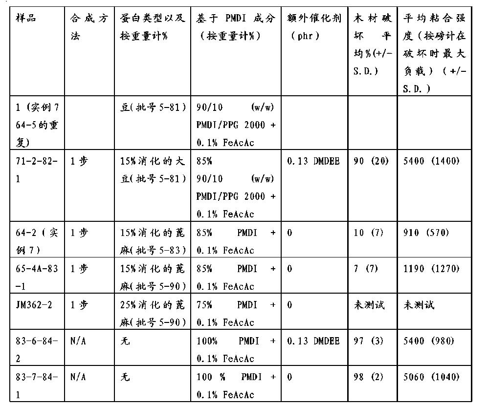 Figure CN102439056BD00621