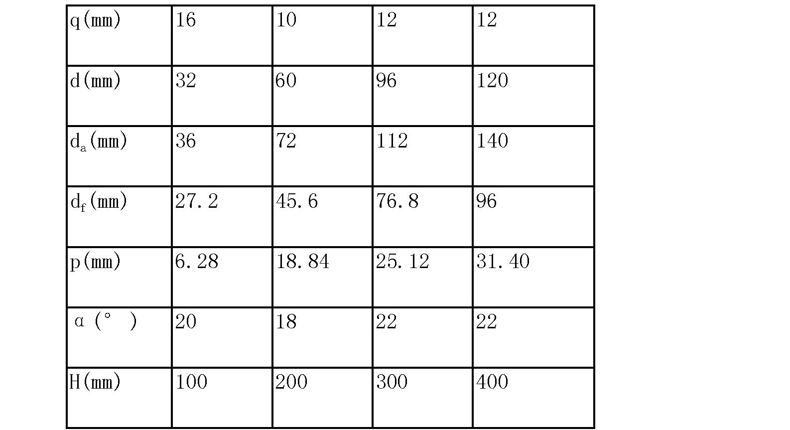 Figure CN103816716BD00061