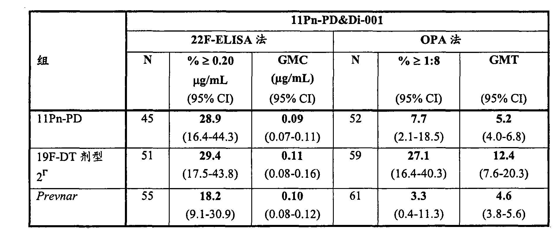 Figure CN101378779BD00431