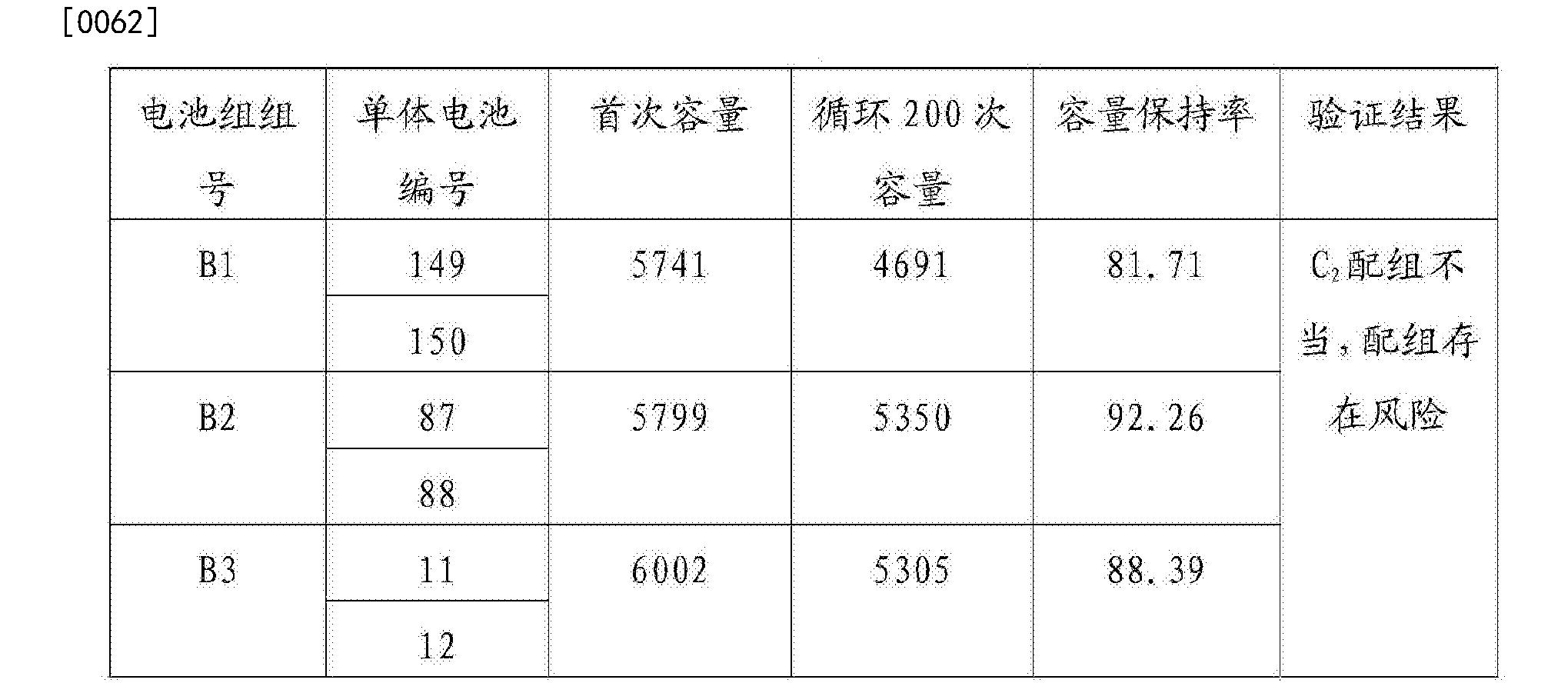 Figure CN103579700BD00082