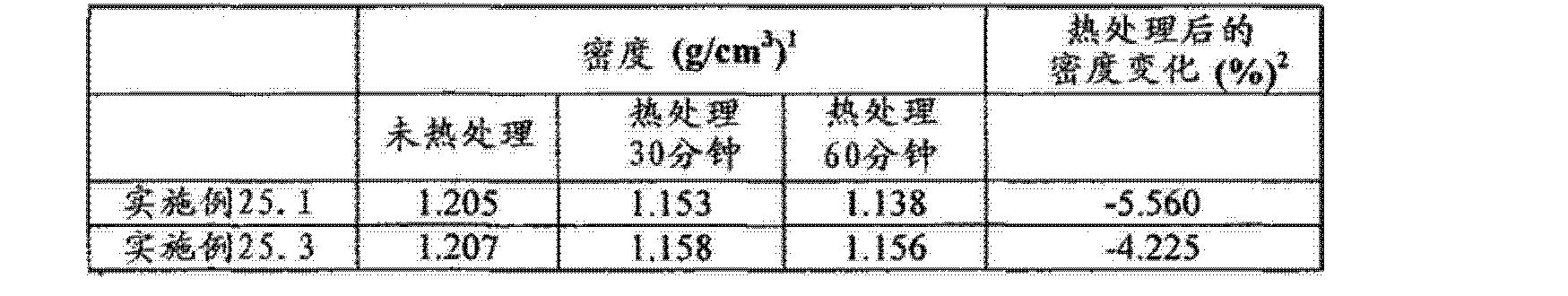 Figure CN102688241AD01423