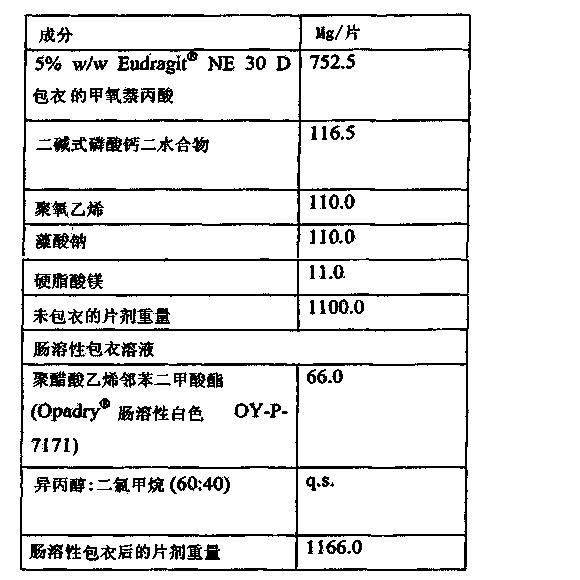Figure CN102316864BD00082