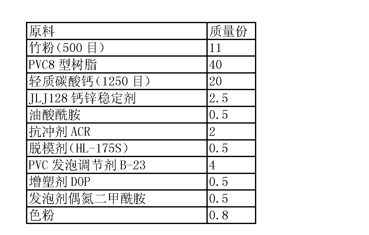 Figure CN103396633AD00051