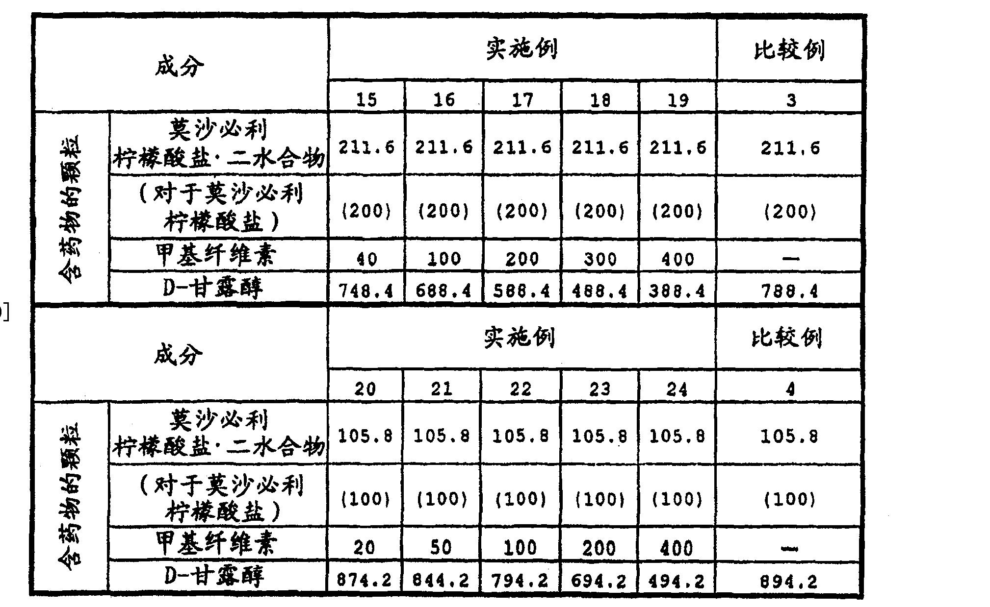 Figure CN1913876BD00171