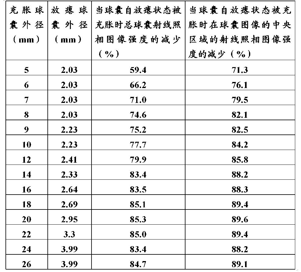 Figure CN102143777BD00171