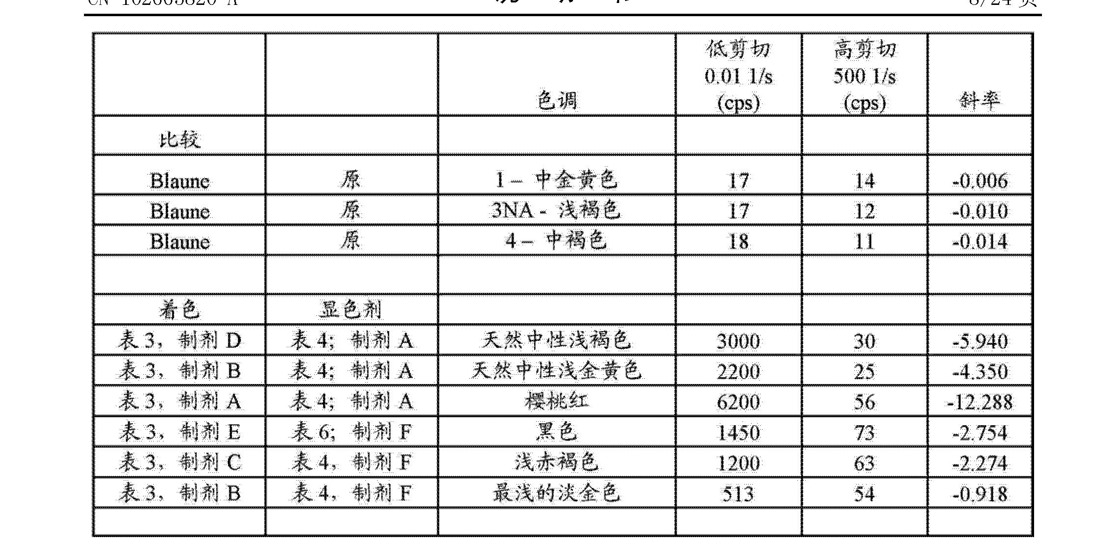 Figure CN102665820AD00111