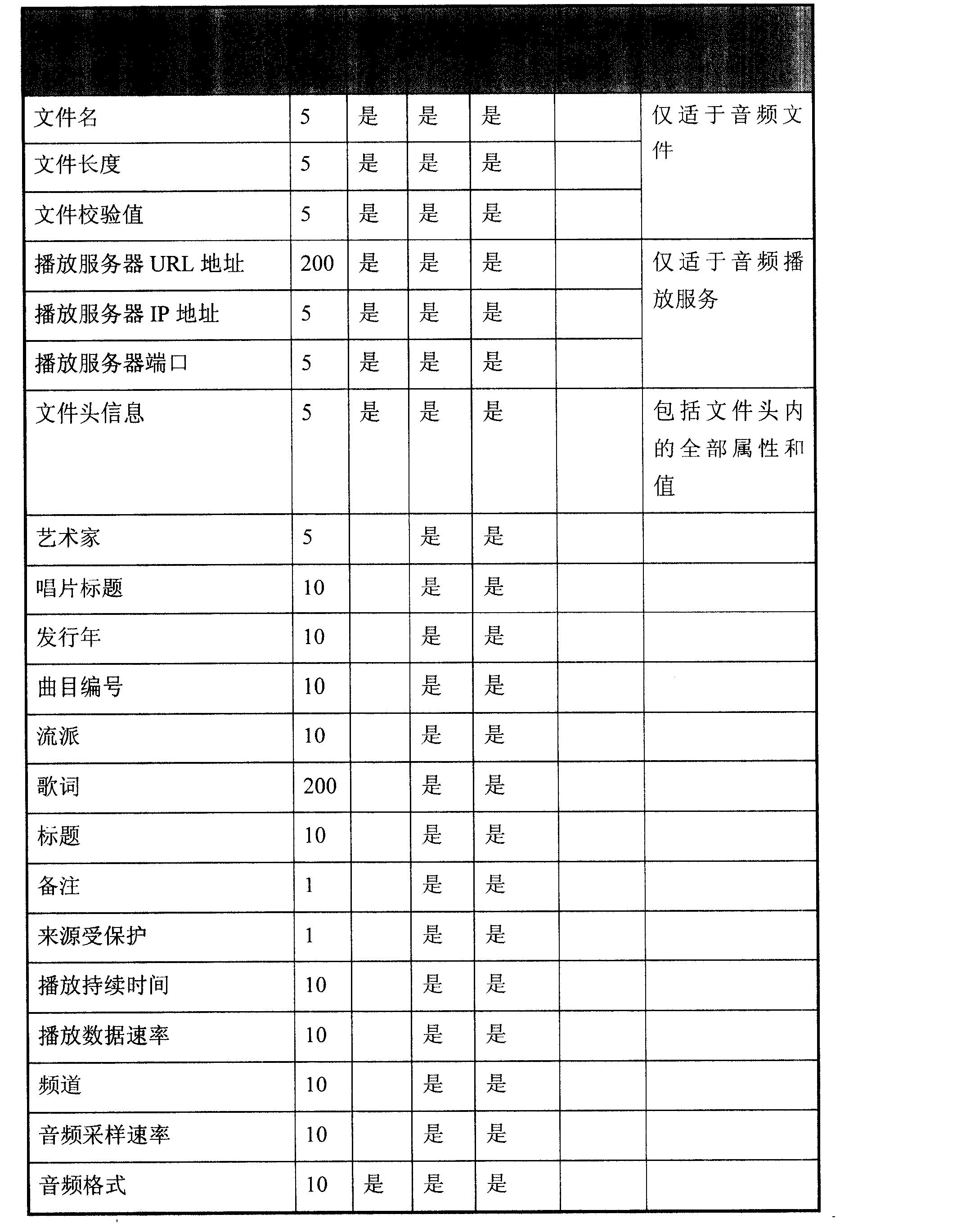 Figure CN101025737BD00331