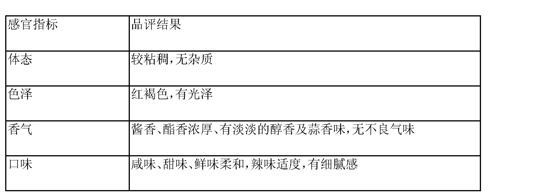 Figure CN103070387AD00182