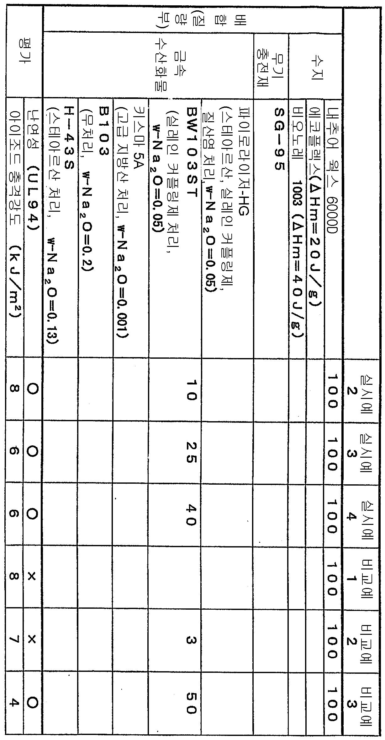 Figure 112008090512997-pct00017