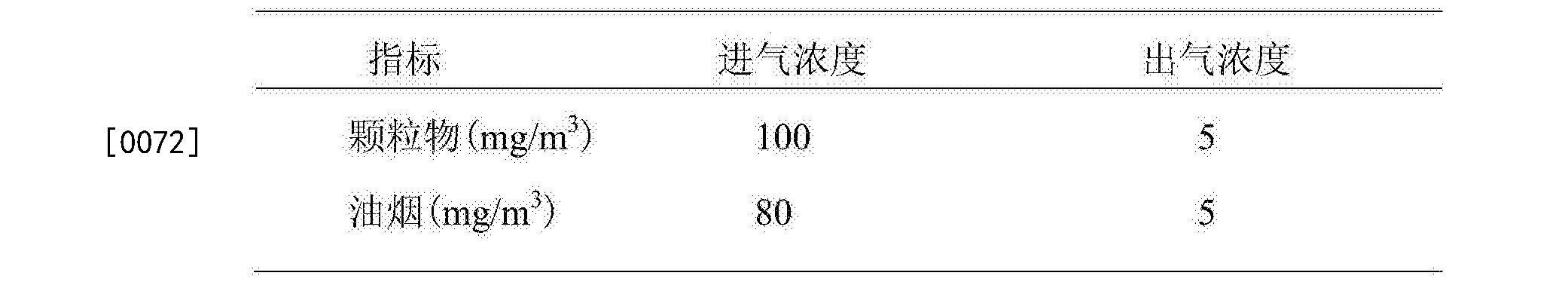 Figure CN105169863BD00111