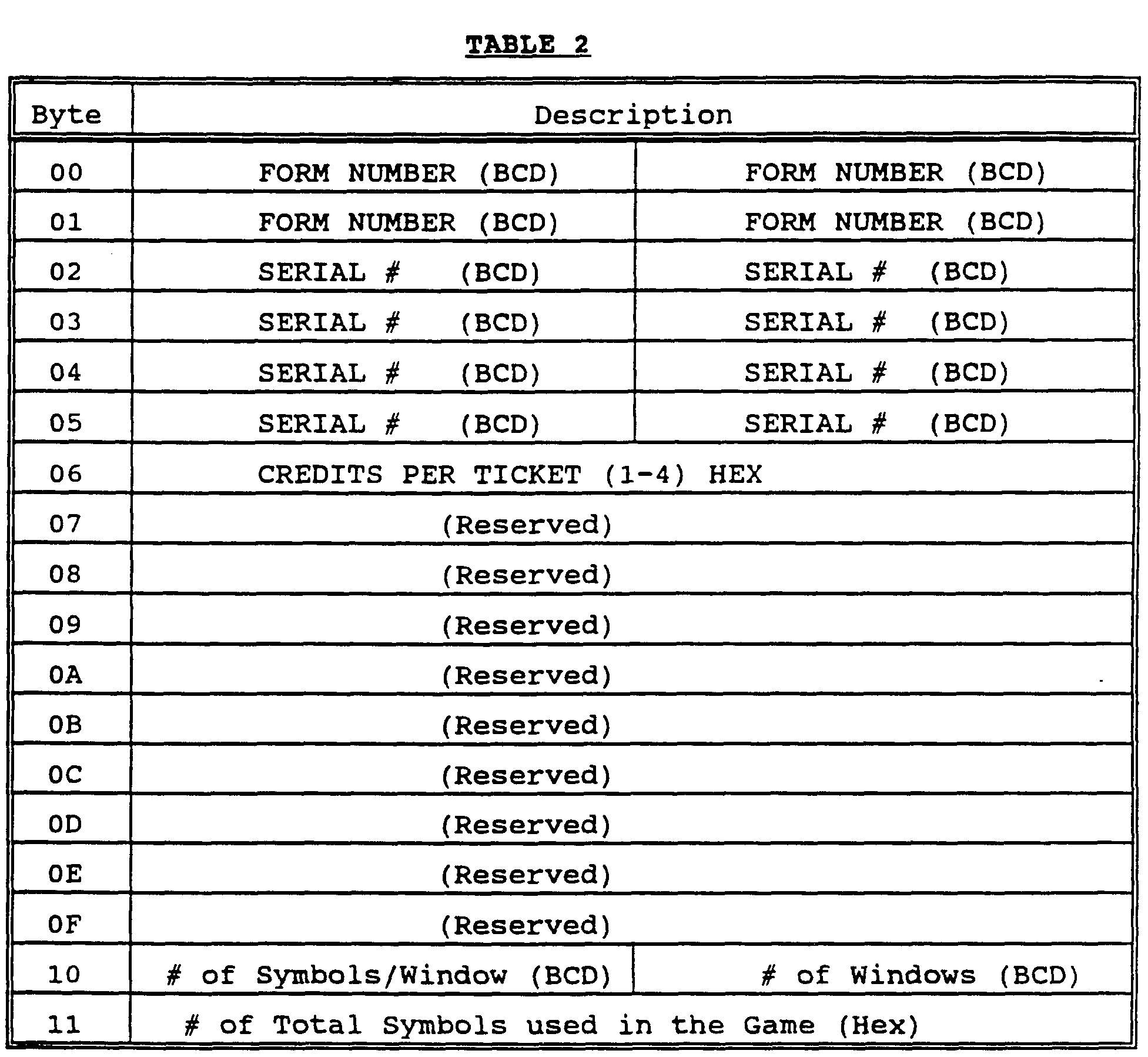 Figure imgf000036_0001
