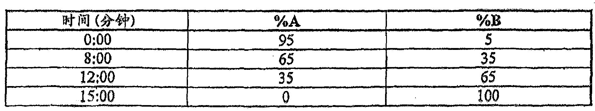 Figure CN101208345BD00411