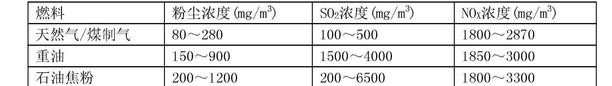 Figure CN105126563BD00051