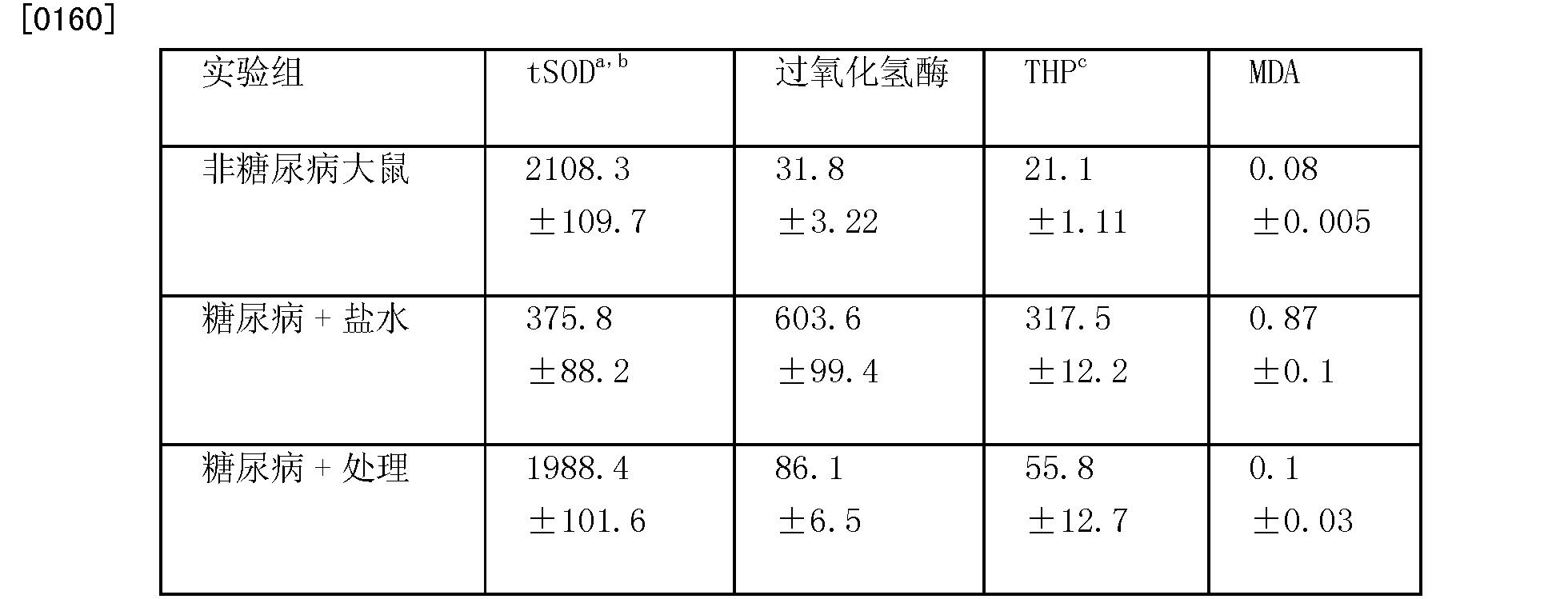 Figure CN101573130BD00162