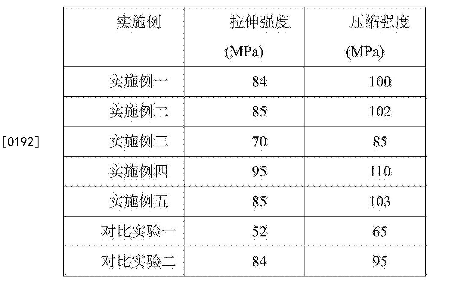 Figure CN104829837BD00232