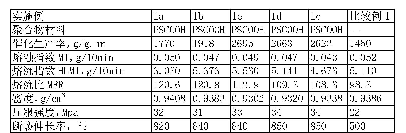 Figure CN101274968BD00181