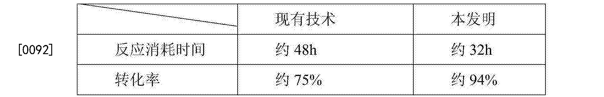 Figure CN106866669AD00114