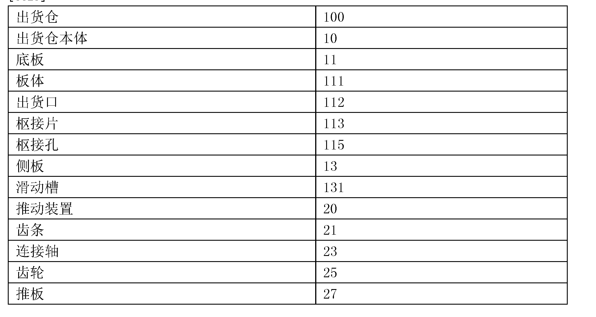 Figure CN104252737BD00051
